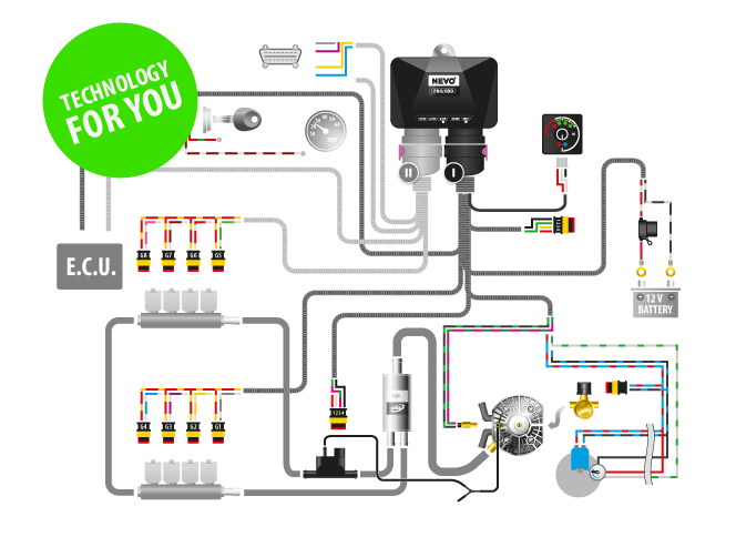 technologia_kme_dla_ciebie electronics nevo kme lpg wiring diagram cars at crackthecode.co